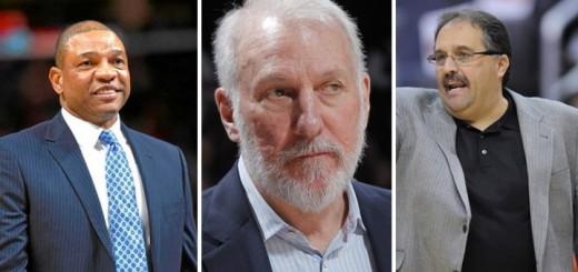 22 Highest Paid NBA Coaches